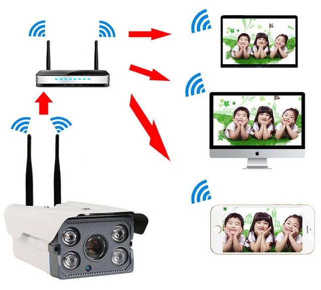 Camera IP Yoosee X5300 không dây wifi ngoài trời hồng ngoại 1.3MP 4