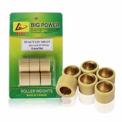 BI NỒI BIG POWER CHO XE SH 125 - SPACY 125