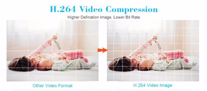 Camera mắt cá 360 độ + thẻ nhớ 32GB 7