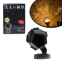 Đèn Chiếu Thiên Hà