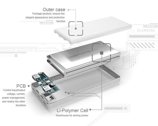 Pin sạc dự phòng chính hãng Li Polymer LED display Pineng PN-969 6