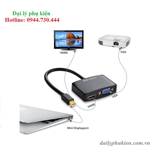 Cáp chuyển đổi Mini Displayport to HDMI, VGA Ugreen 10439