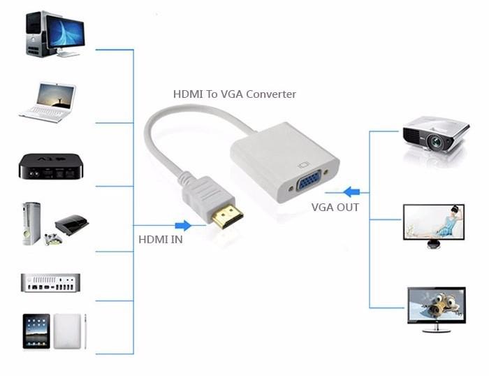 CÁP CHUYỂN HDMI RA VGA 1