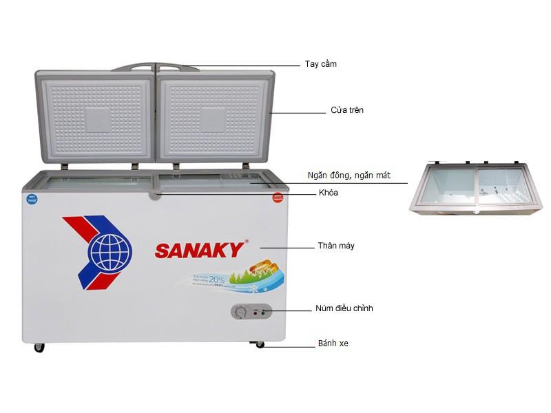 tu-dong-sanaky-vh-4099w1