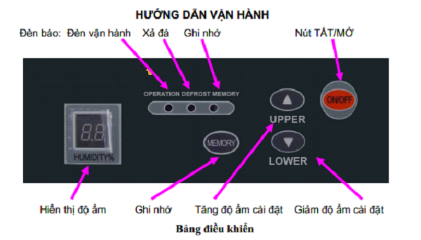 MÁY HÚT ẨM CÔNG NGHIỆP HARISON HD-150B 4