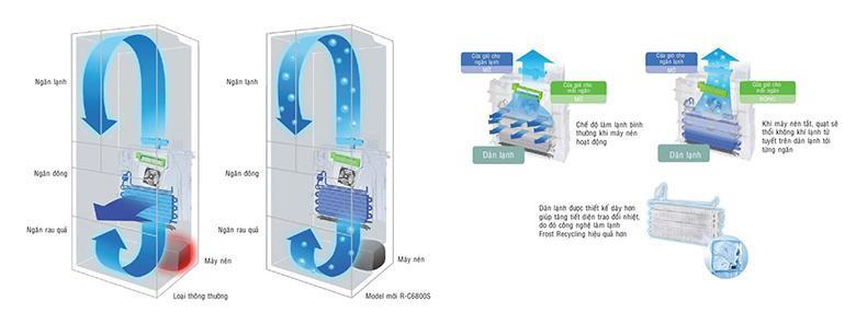 Tủ lạnh Hitachi R G570GV XT 589 lít 1
