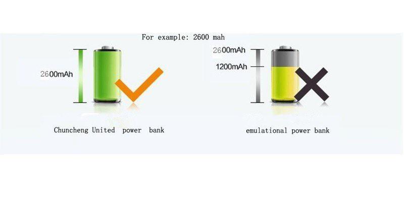 Pin sạc dự Phòng 12,000 Mah 2A LED Power bank nhanh đầy Nhập khẩu 25