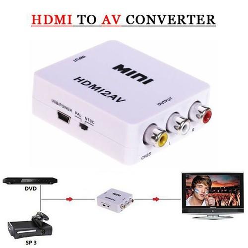 Bộ chuyển đổi HDMI sang AVI 720P 1080P