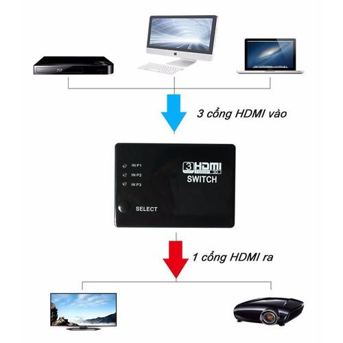 Bộ nối tín hiệu HDMI cho tivi - 3 ngõ vào 1 ngõ ra chuẩn 1080p FullHD