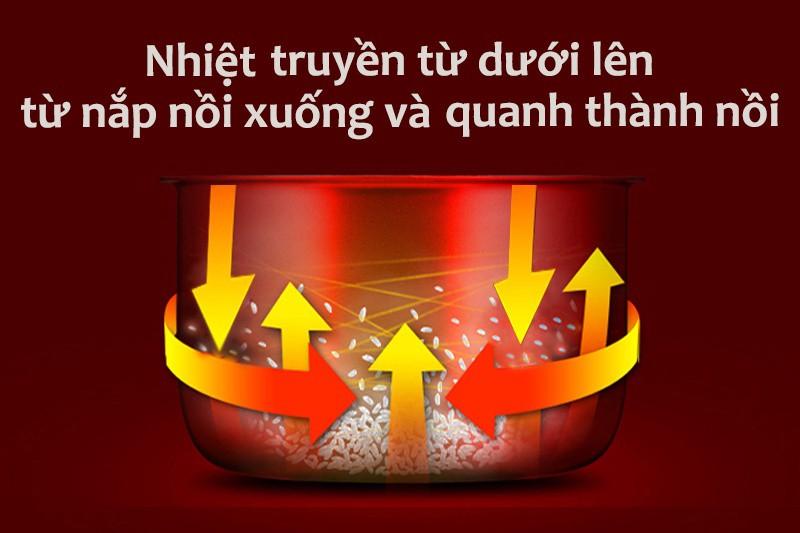 noi-com-dien-tu-panasonic-sr-ze185wra-1