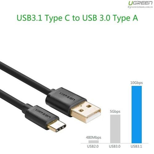 Cáp USB Type C to USB 2.0 dài 3 m chính hãng Ugreen 30162