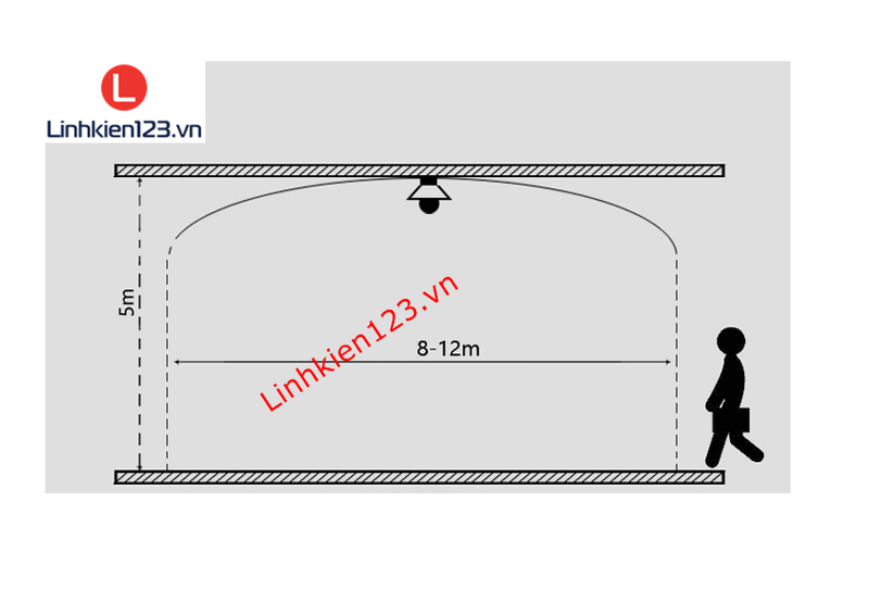 Bóng đèn LED cảm ứng vi sóng rada 7W 2