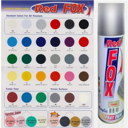 combo thùng sơn redfox