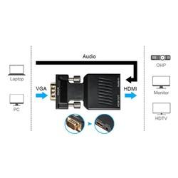 Đầu VGA to HDMI full HDMI 1080p