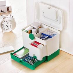 Tủ thuốc gia đình -Tủ thuốc gia đình