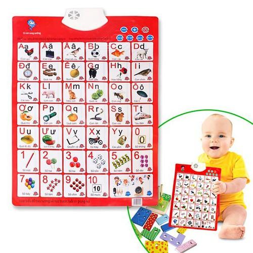 giadunghoangmai - Bảng học chữ cái điện tử cho bé