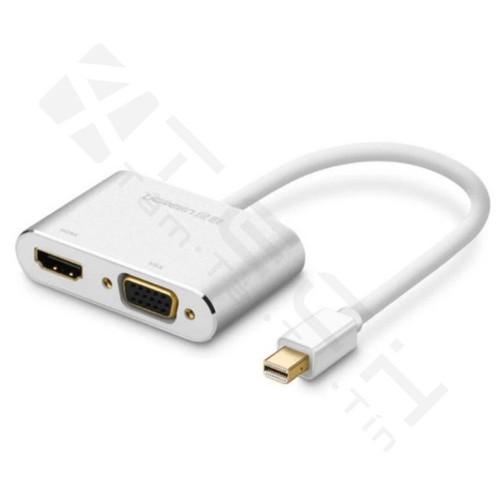 Bộ chuyển Mini Displayport to VGA-HDMI Adapter Ugreen 20421- Hàng chính hãng