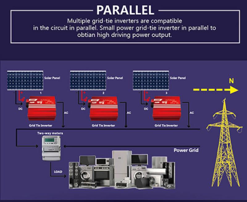 Bộ hòa lưới điện có đồng hồ hiển thị 1000W GRID TIE INVERTER 7