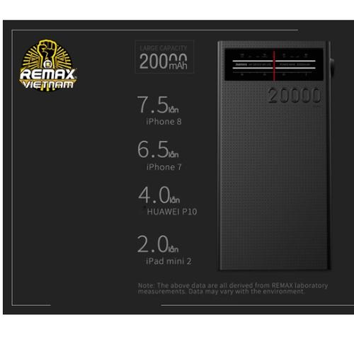 Pin Sạc Dự Phòng Remax RPP-102 20000mAh 4 cổng USB - 10745428 , 10979828 , 15_10979828 , 499000 , Pin-Sac-Du-Phong-Remax-RPP-102-20000mAh-4-cong-USB-15_10979828 , sendo.vn , Pin Sạc Dự Phòng Remax RPP-102 20000mAh 4 cổng USB