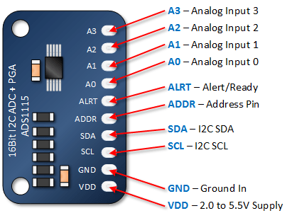 Arduino ADS1115 Module Pin Outs - Type 1