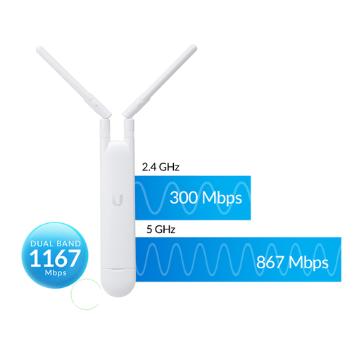 Bộ Phát Wifi Unifi AP AC Mesh, hai băng tần chuẩn 802.11ac 1167Mbps