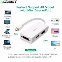 Cáp Thunderbolt - Mini DP To HDMI + VGA + DVI 24+1 Chính Hãng Ugreen 20417