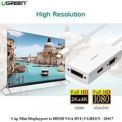 Cáp Mini DisPlayport To HDMI+VGA+DVI 24+1 Ugreen 20417 Cao Cấp