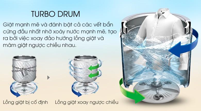 Turbo Drum - Máy giặt LG Inverter 9.5 kg T2395VS2M