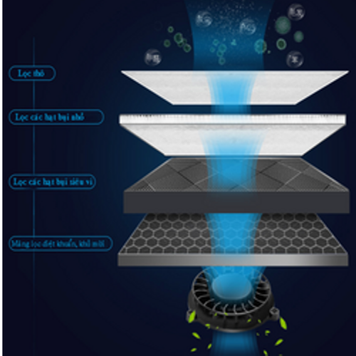 Tấm màng lọc không khí dùng cho máy lọc không khí khử mùi hyundai hy-12