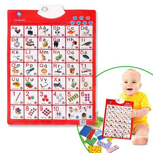 Bảng chữ cái thông minh có giọng nói cho bé yêu - 21444866 , 24718327 , 15_24718327 , 79000 , Bang-chu-cai-thong-minh-co-giong-noi-cho-be-yeu-15_24718327 , sendo.vn , Bảng chữ cái thông minh có giọng nói cho bé yêu