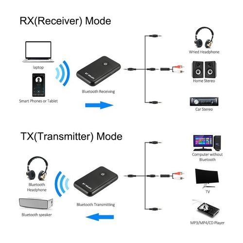 Bộ Thiết Bị Truyền Nhận Bluetooth YPF-03