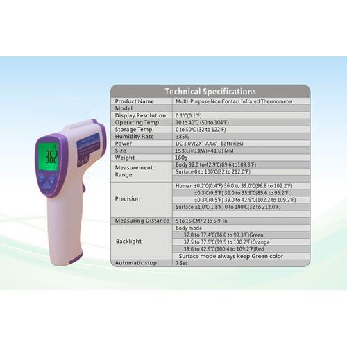 Máy đo nhiệt kế hồng ngoại - 4577887 , 16712639 , 15_16712639 , 171000 , May-do-nhiet-ke-hong-ngoai-15_16712639 , sendo.vn , Máy đo nhiệt kế hồng ngoại