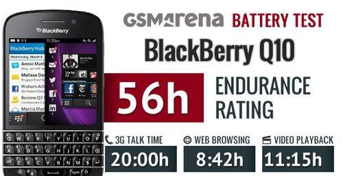dien-thoai-blackberry-q10-voi-ban-phim-vat-ly-1