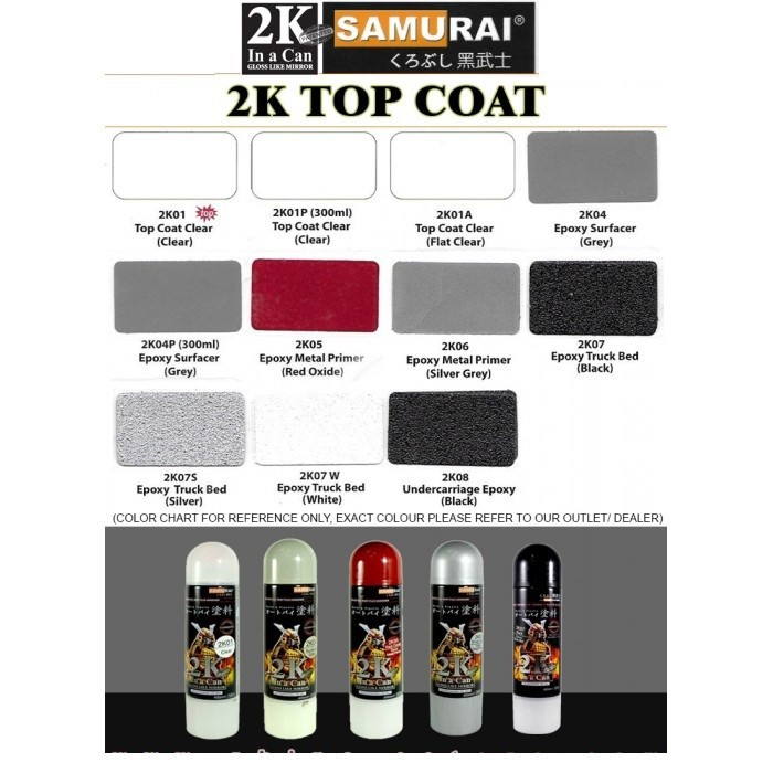 2K04 _ Chai Sơn Xịt Sơn Xe Máy Samurai 2K04 sơn lót xám _  Expoxy Surfacer lót  2 thành phần siêu bền  6