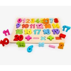 Bảng ghép số từ 0-20 và phép tính cộng trừ nhân chia