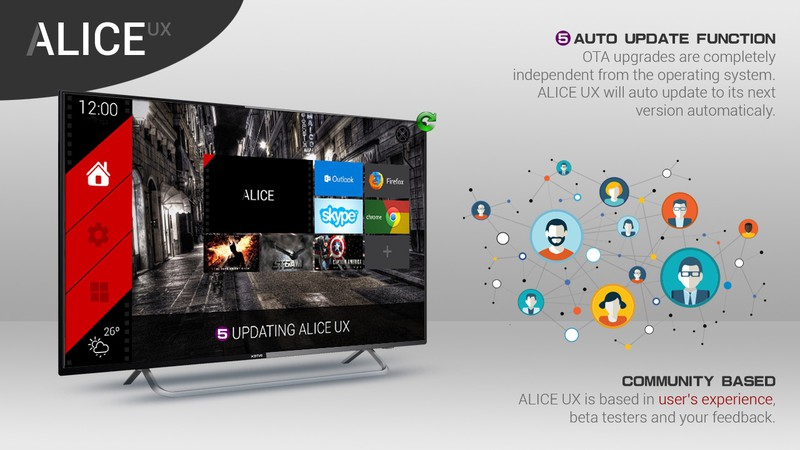Android TV Box TX5 Max - Ram 4GB, bộ nhớ trong 32GB, CPU S905X2, AndroidTV 8 4