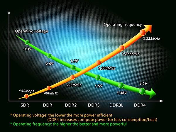 Ram Geil Evo Potenza 8GB DDR4 2666 (GPB48GB2666C16ASC) (Đen)