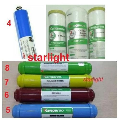 Bộ lõi lọc nước 1,2,3,4,5,6,7,8 Kan garoo dùng cho máy lọc nước _star