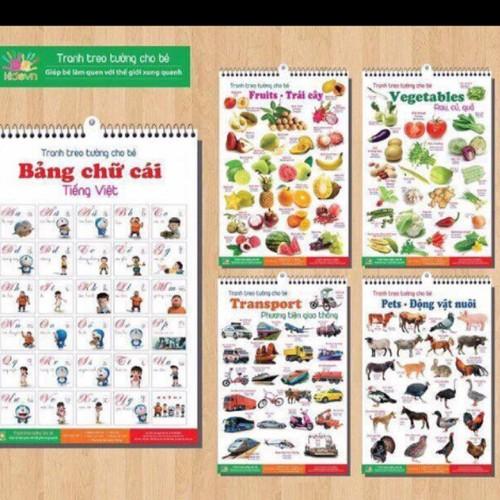 Tranh treo tường song ngữ tiếng Việt và tiếng Anh - 7409261 , 17161175 , 15_17161175 , 68000 , Tranh-treo-tuong-song-ngu-tieng-Viet-va-tieng-Anh-15_17161175 , sendo.vn , Tranh treo tường song ngữ tiếng Việt và tiếng Anh
