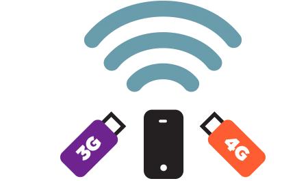 SHOP 3G 4G