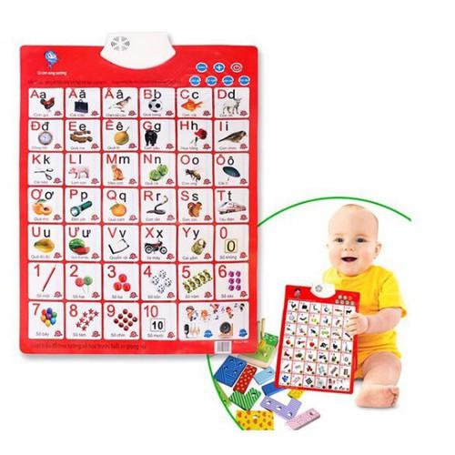 Rẻ vô địch bảng chữ cái và chữ số tiếng việt điện tử nói treo tường cho bé kho sỉ - 12456582 , 20265304 , 15_20265304 , 49500 , Re-vo-dich-bang-chu-cai-va-chu-so-tieng-viet-dien-tu-noi-treo-tuong-cho-be-kho-si-15_20265304 , sendo.vn , Rẻ vô địch bảng chữ cái và chữ số tiếng việt điện tử nói treo tường cho bé kho sỉ