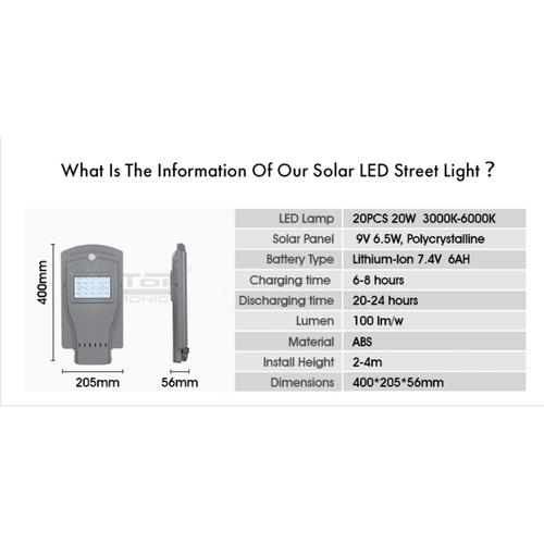[Đèn led] năng lượng mặt trời nllt-20w
