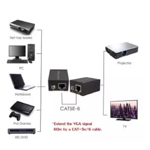 Bộ khuếch đại tín hiệu vga 60m -nối dài cáp vga qua đường dây mạng - 12571457 , 20397504 , 15_20397504 , 160000 , Bo-khuech-dai-tin-hieu-vga-60m-noi-dai-cap-vga-qua-duong-day-mang-15_20397504 , sendo.vn , Bộ khuếch đại tín hiệu vga 60m -nối dài cáp vga qua đường dây mạng