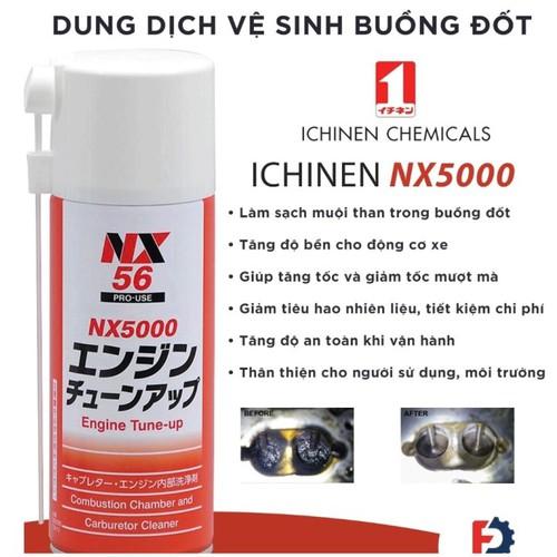 Dung dịch vệ sinh buồng đốt nx5000 japan- dung dịch vệ sinh buồng đốt ichinen nx5000