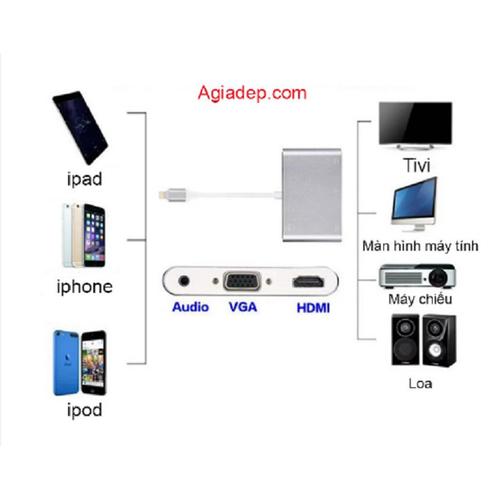 Cáp chuyển tín hiệu iphone lightning to hdmi và vga _ sang máy chiếu, tivi...