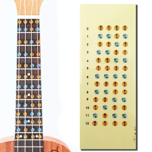 Miếng dán decal cho đàn ukulele