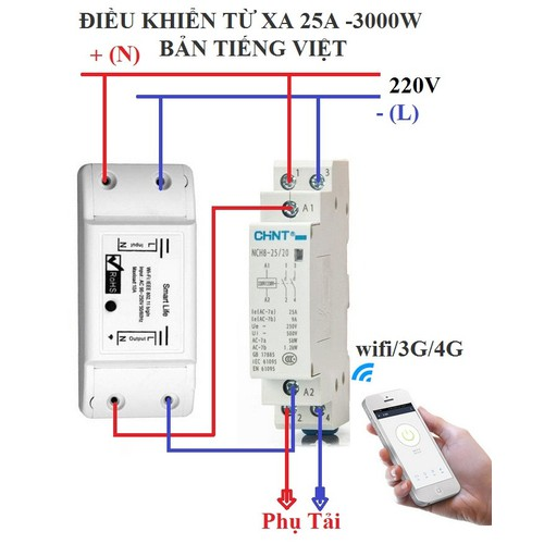 Bộ công tắc điều khiển từ xa wifi-3g-4g công suất lớn 3500w -25a