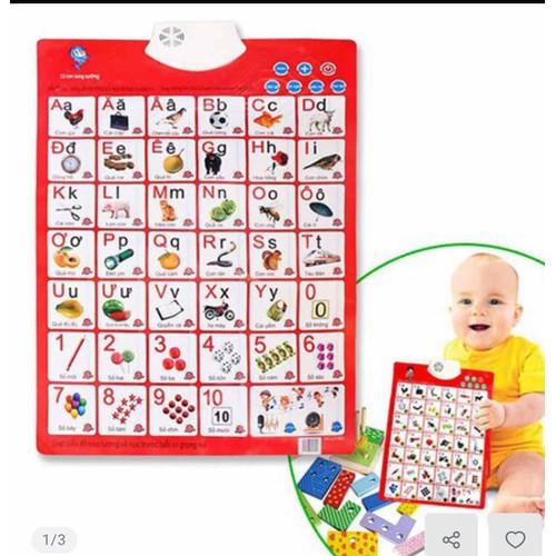 Bảng chữ cái thông minh có giọng nói  cho bé yêu - 20039591 , 25240452 , 15_25240452 , 70000 , Bang-chu-cai-thong-minh-co-giong-noi-cho-be-yeu-15_25240452 , sendo.vn , Bảng chữ cái thông minh có giọng nói  cho bé yêu