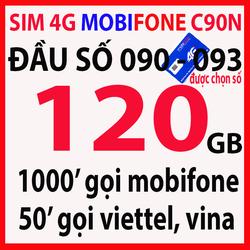 SIM C90N MOBIFONE