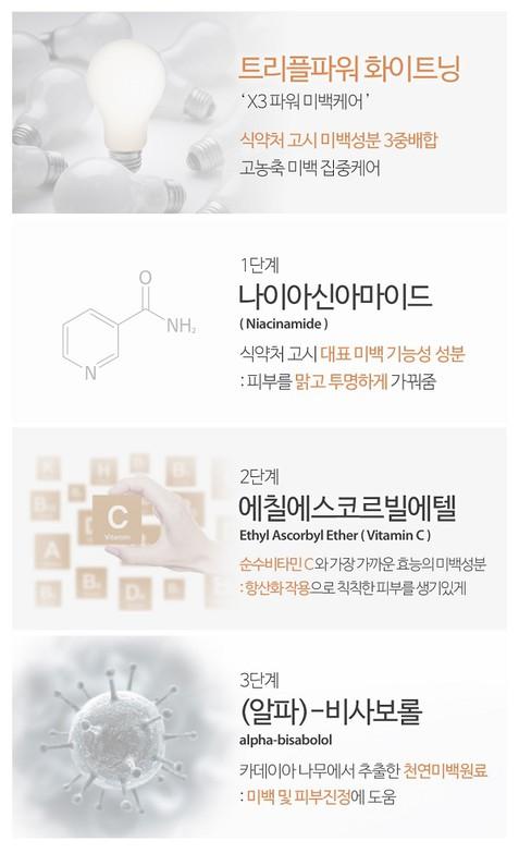 Hướng dẫn sử dụng Tinh Chất Kích Trắng 10mgrx Niacinamide 5.0 Whitening Ampoule